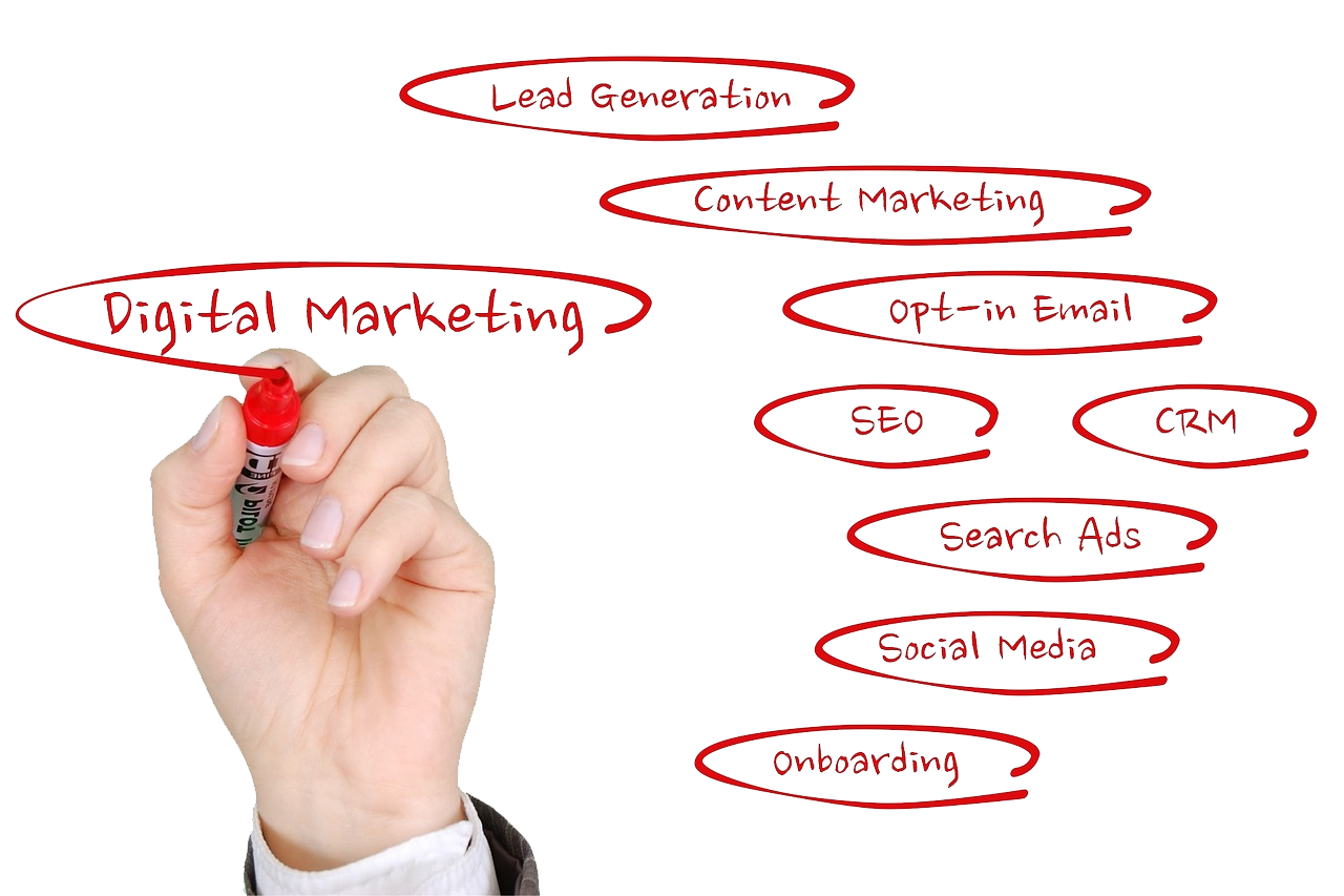 Online Marketing Company in Pakistan